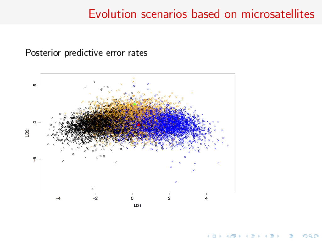 Evolution scenarios based on microsatellites Po...