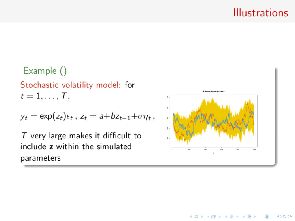 Illustrations Example () Stochastic volatility ...
