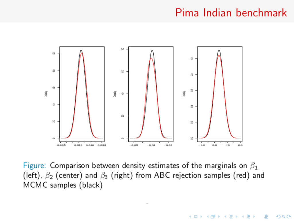 Pima Indian benchmark −0.005 0.010 0.020 0.030 ...