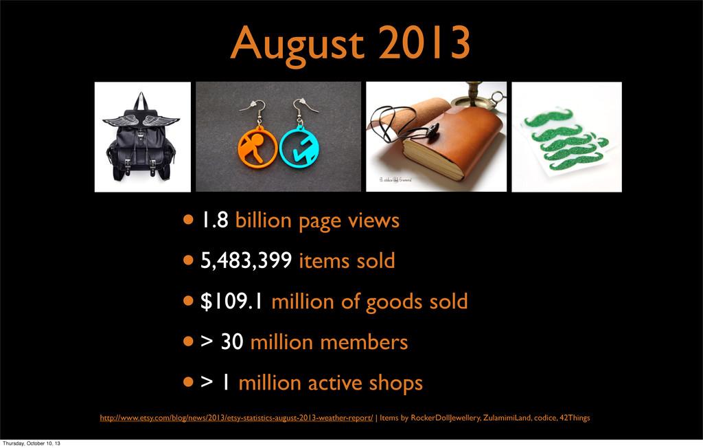 August 2013 •1.8 billion page views •5,483,399 ...