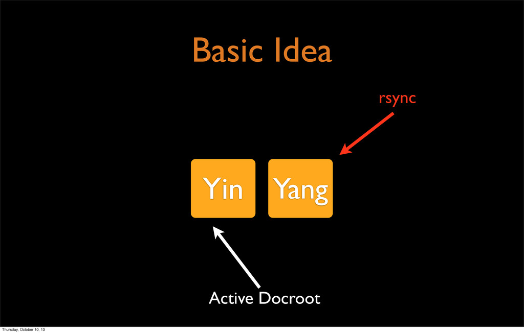 Basic Idea Yin Yang Active Docroot rsync Thursd...