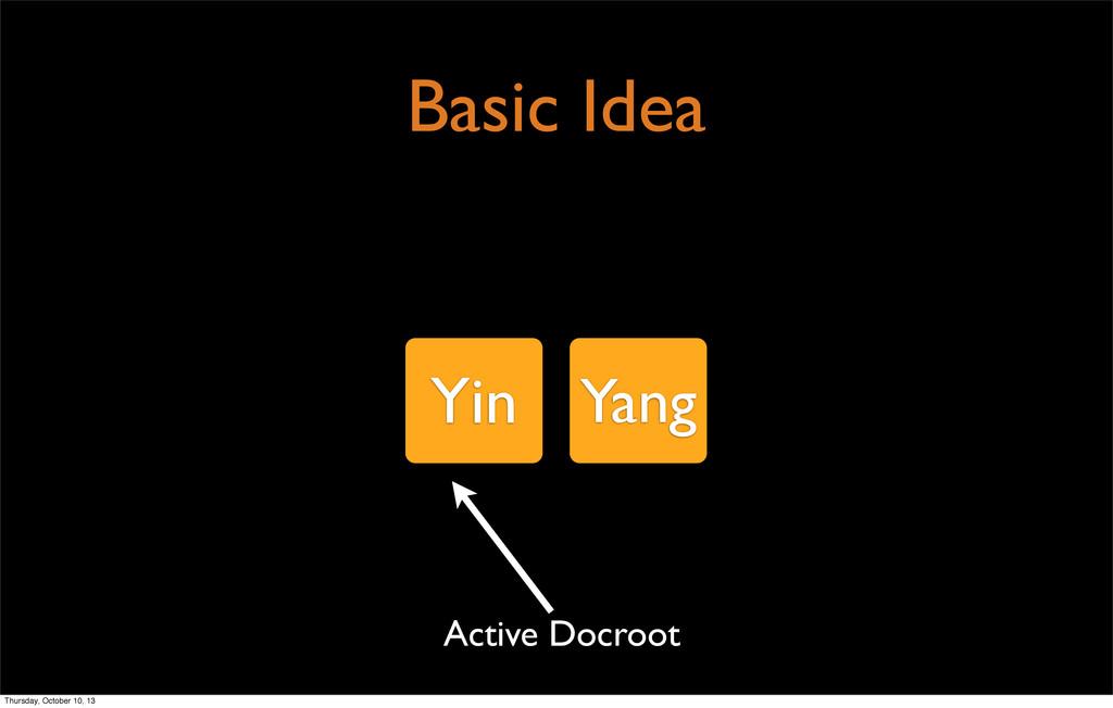 Basic Idea Yin Yang Active Docroot Thursday, Oc...