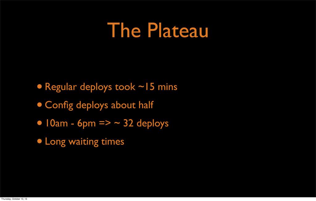 The Plateau •Regular deploys took ~15 mins •Con...