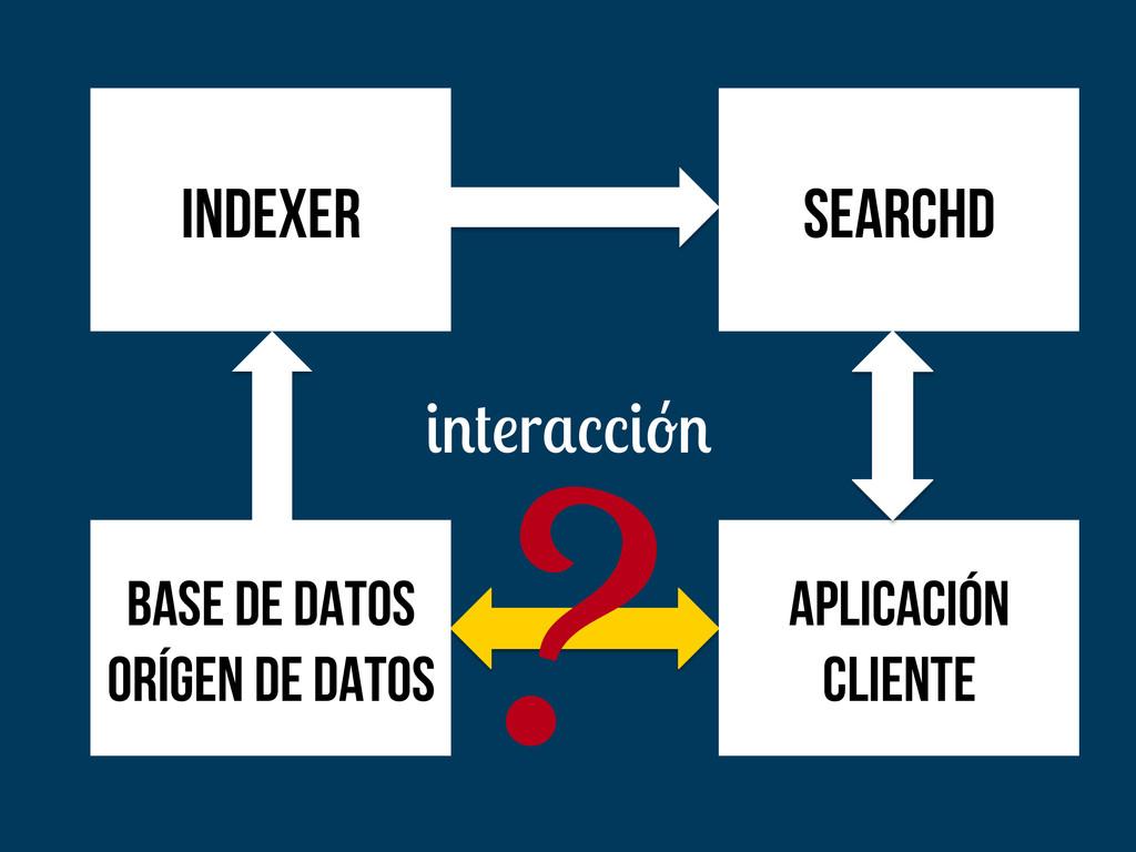 aplicación cliente indexer searchd ? r base de ...
