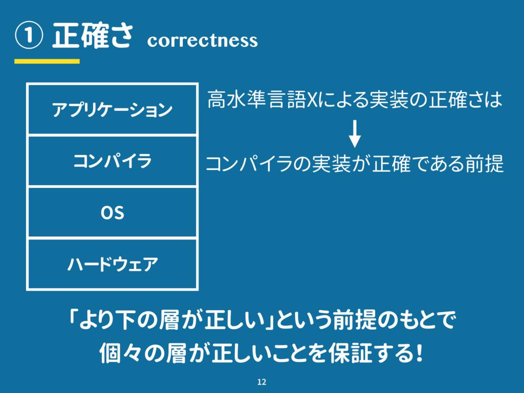 ① 正確さ 12 correctness 高水準言語Xによる実装の正確さは アプリケーション ...