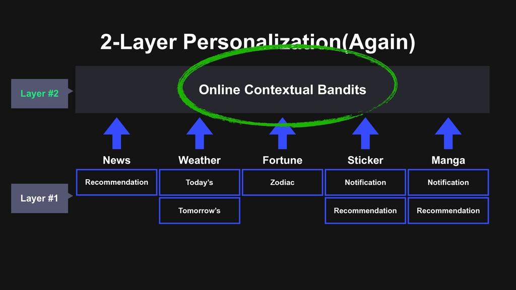 2-Layer Personalization(Again) Online Contextua...