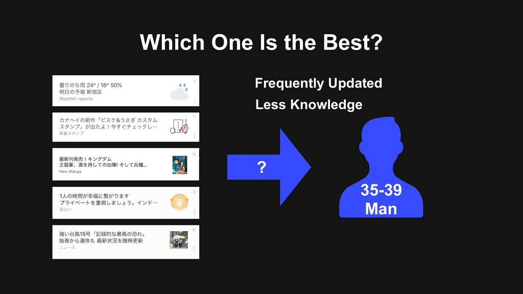 Which One Is the Best? Less Knowledge 35-39 Man...