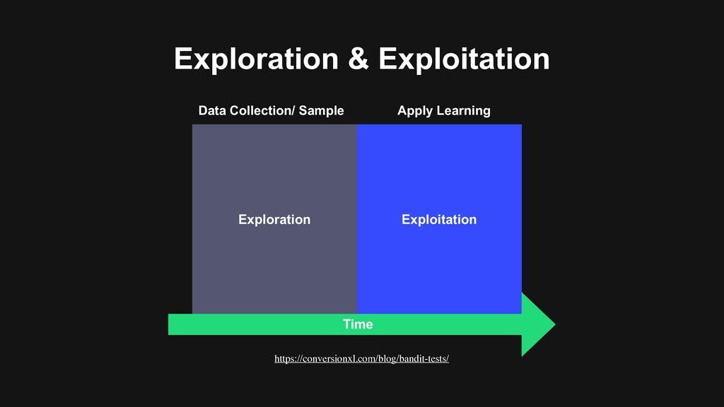 Exploration & Exploitation Exploitation Explora...