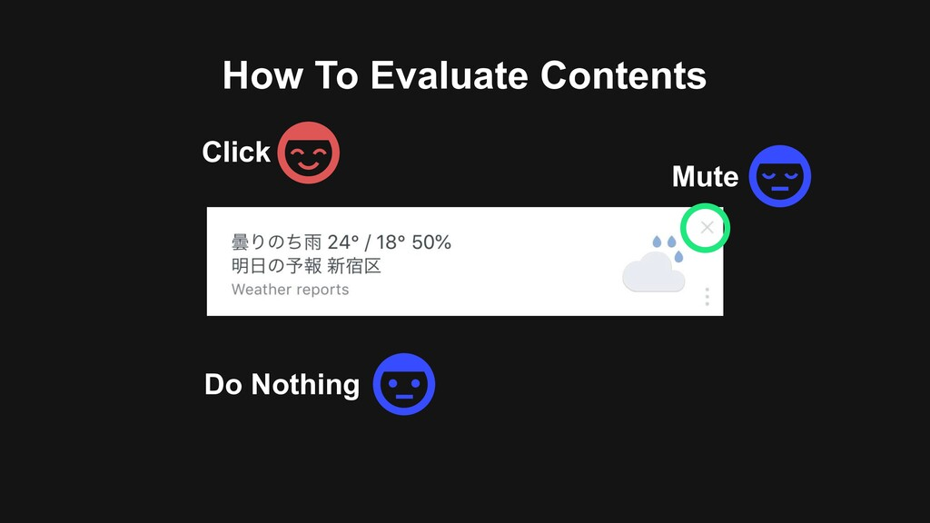 How To Evaluate Contents Click Do Nothing Mute