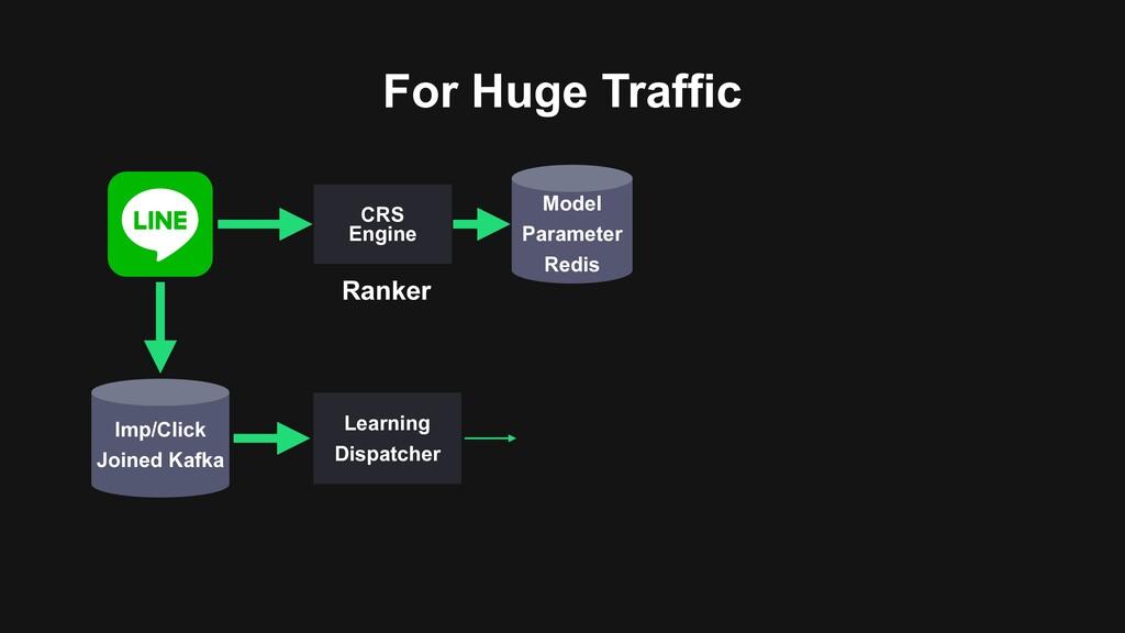 For Huge Traffic CRS Engine Imp/Click Joined Ka...
