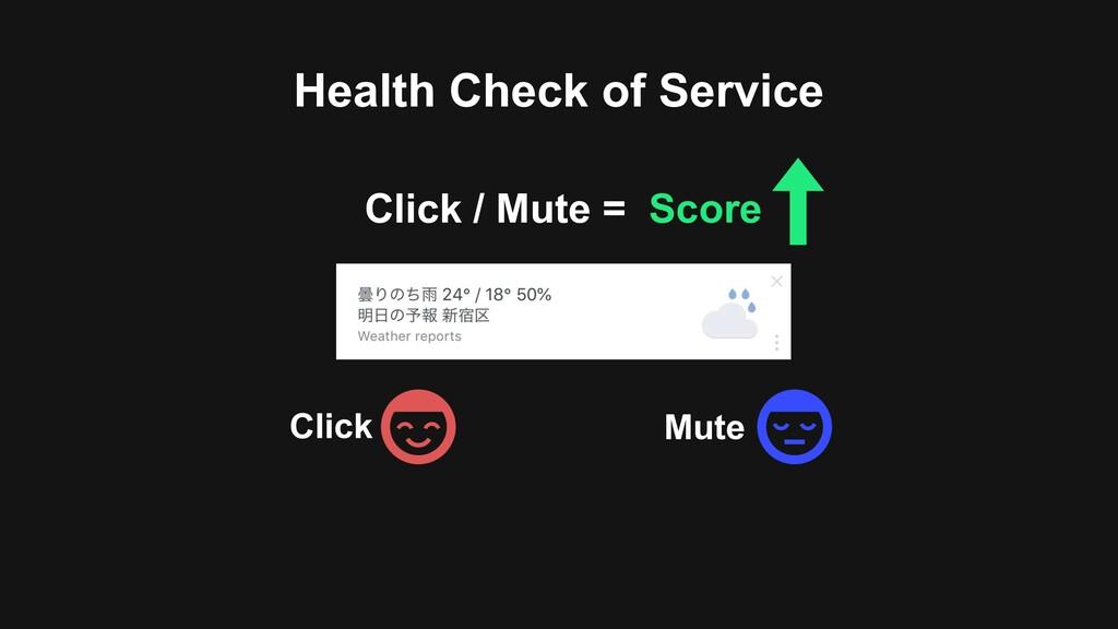 Health Check of Service Mute Click Click / Mute...