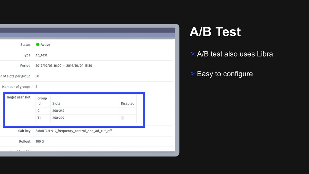 A/B Test > A/B test also uses Libra > Easy to c...