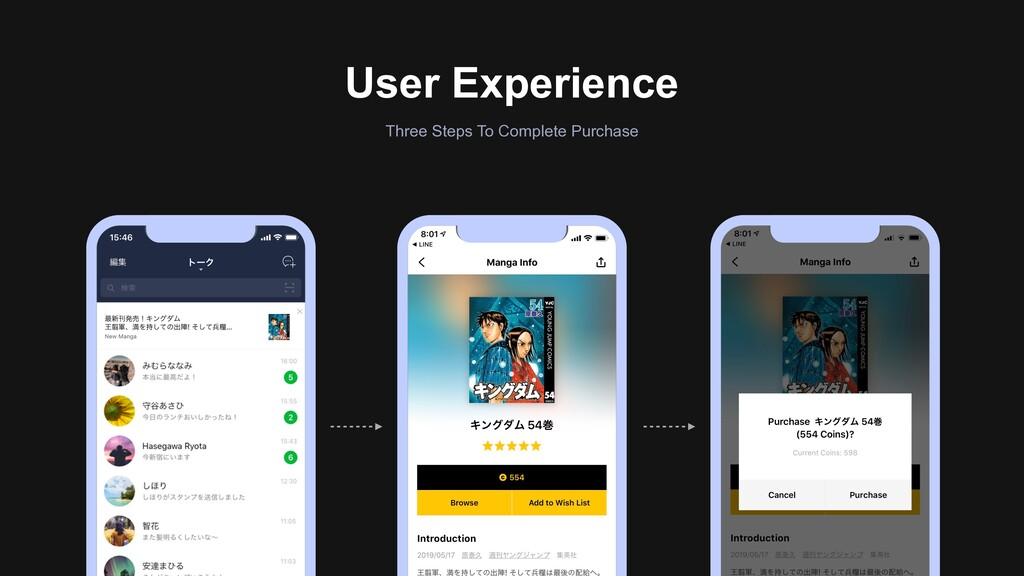 User Experience Three Steps To Complete Purchase