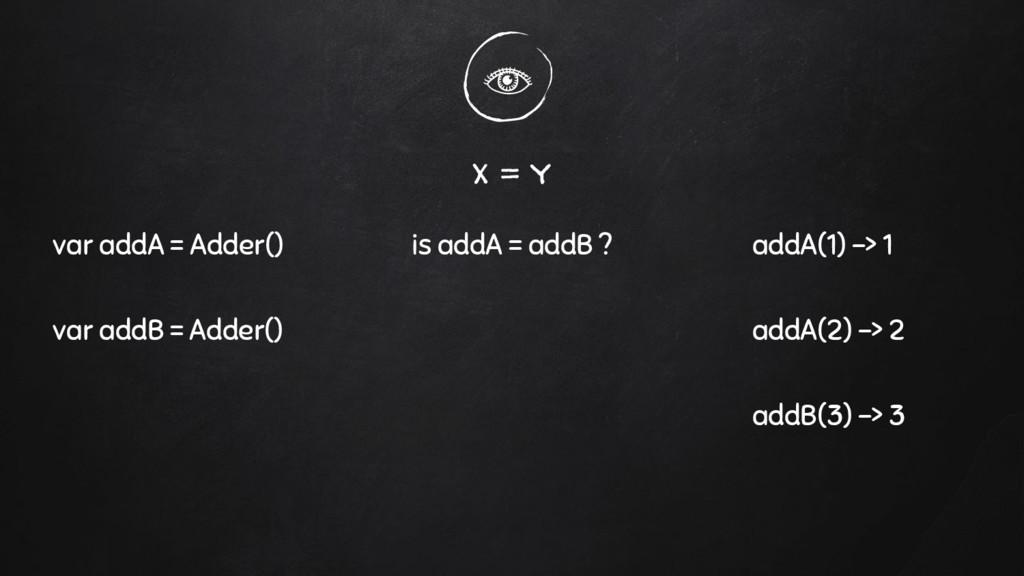 x = y var addA = Adder() var addB = Adder() is ...