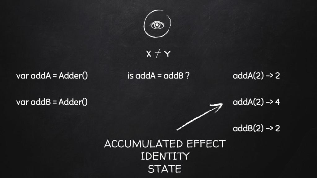 x ≠ y var addA = Adder() var addB = Adder() is ...