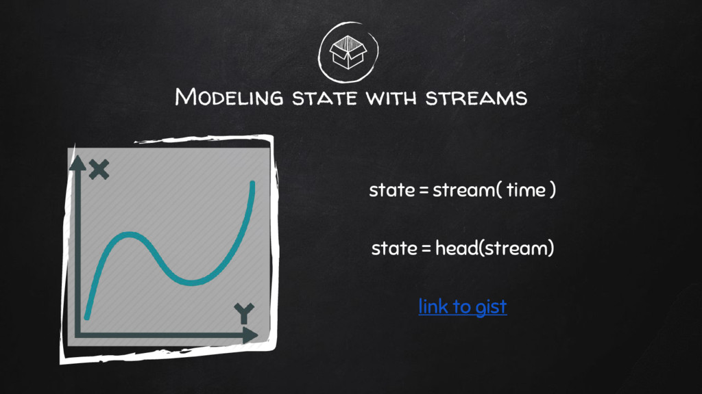 Modeling state with streams state = stream( tim...