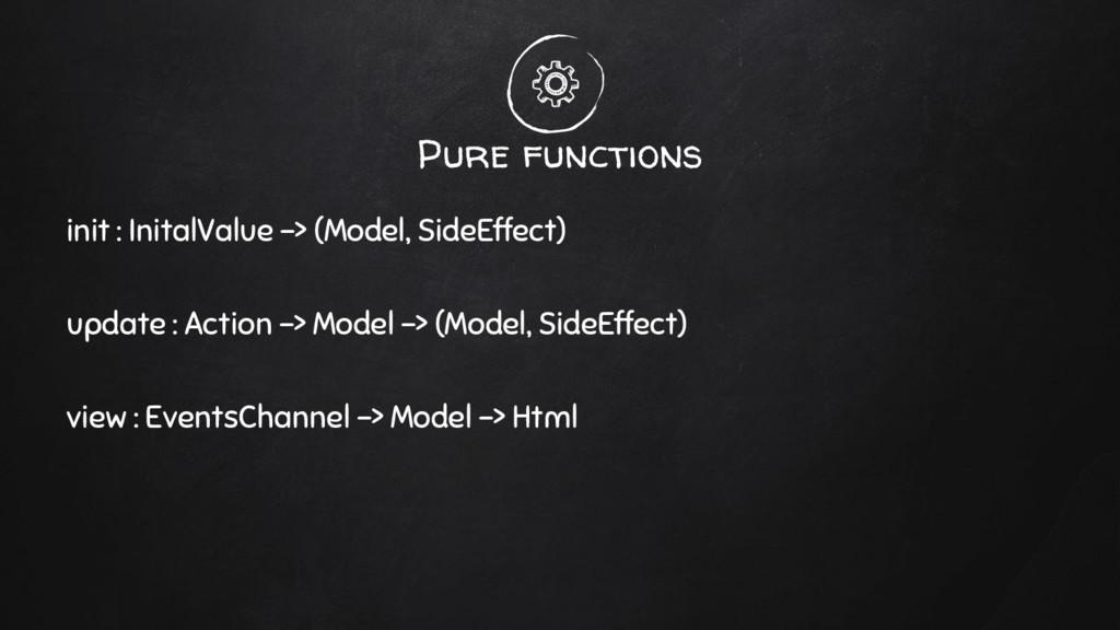 Pure functions init : InitalValue -> (Model, Si...