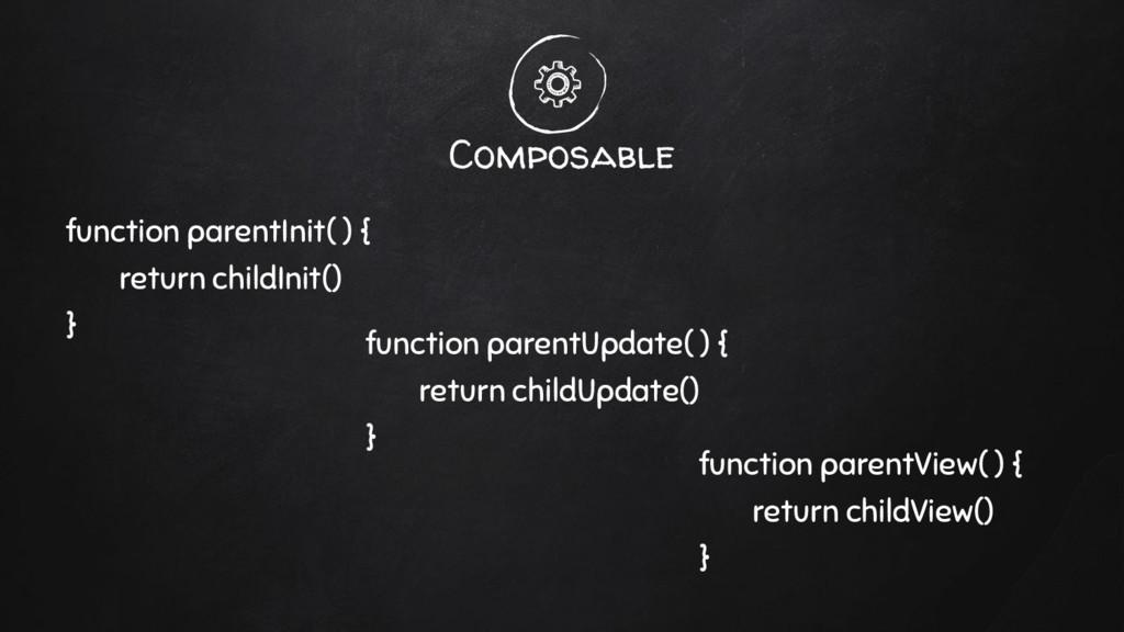 Composable function parentInit( ) { return chil...