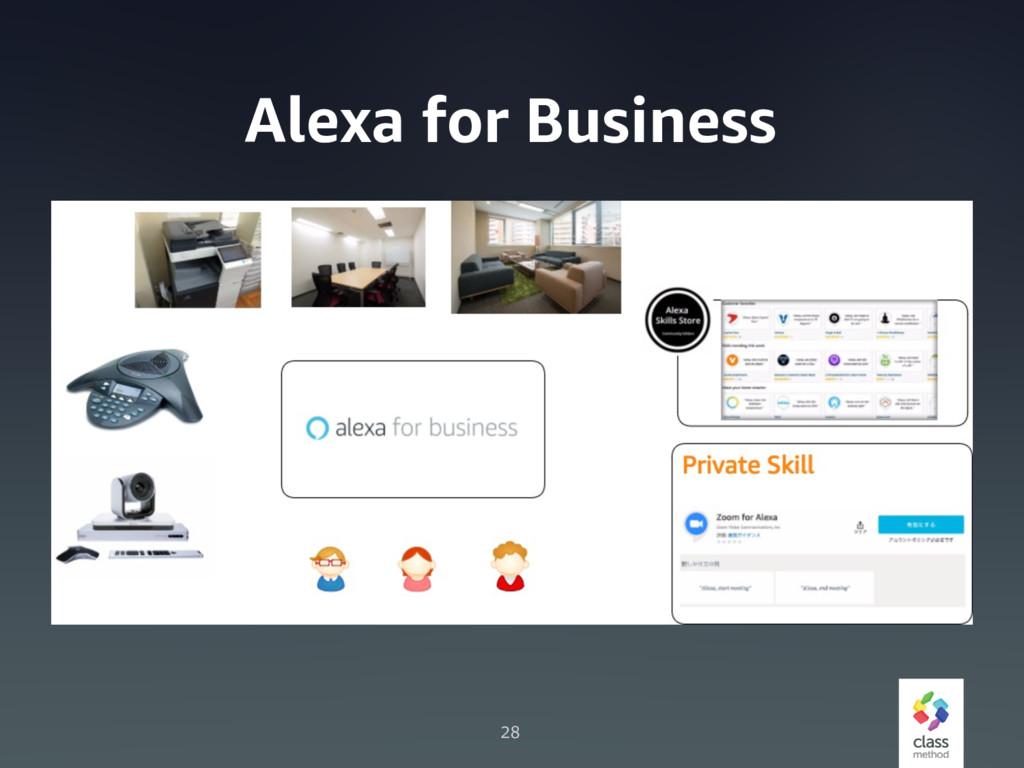 Alexa for Business 28