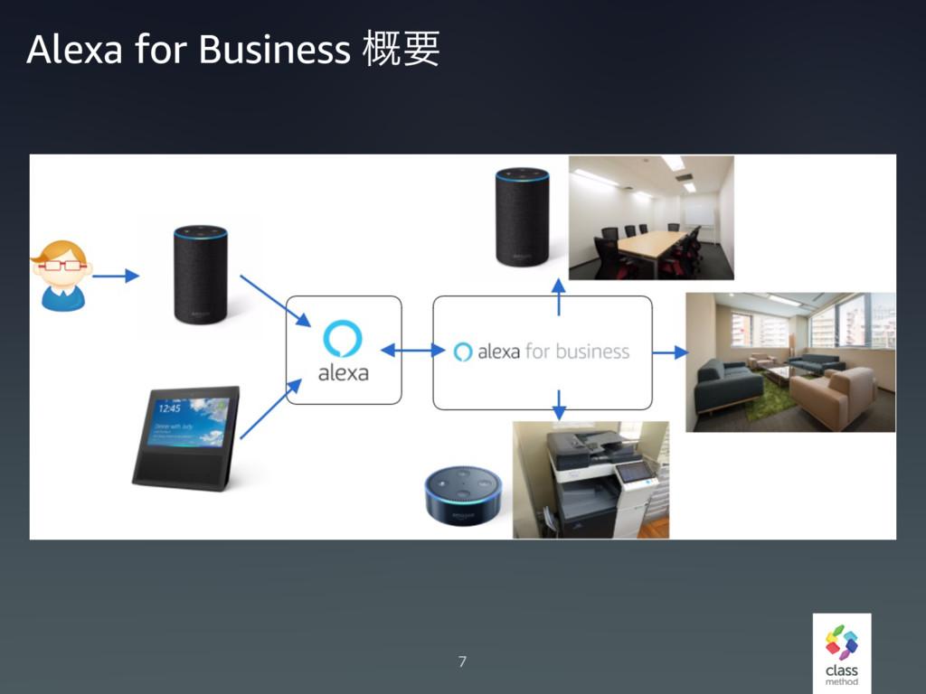 7 Alexa for Business ֓ཁ