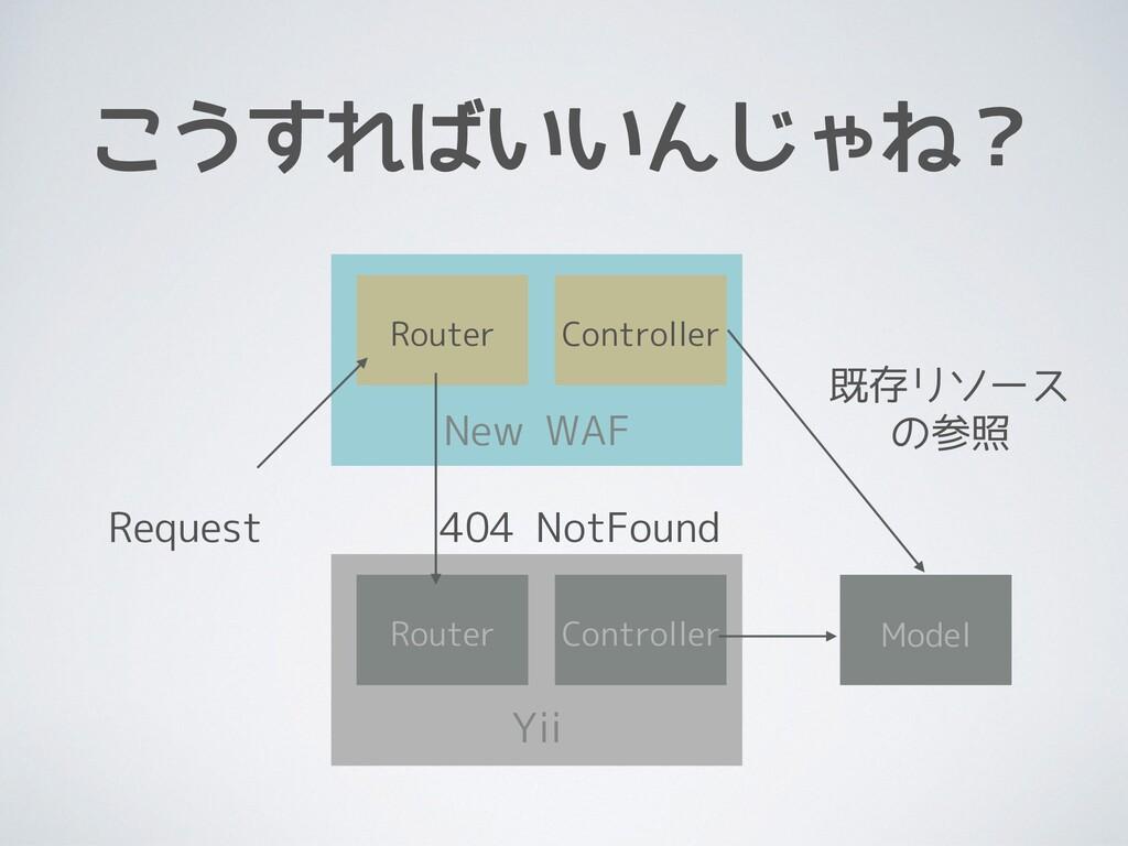 こうすればいいんじゃね? New WAF Controller Router Yii Cont...