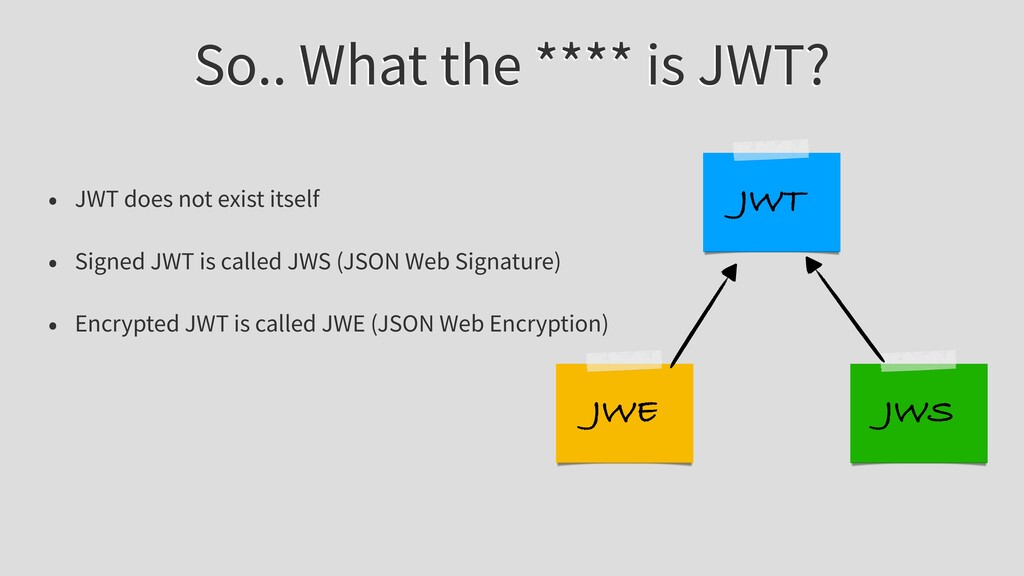 So.. What the **** is JWT? • JWT does not exist...
