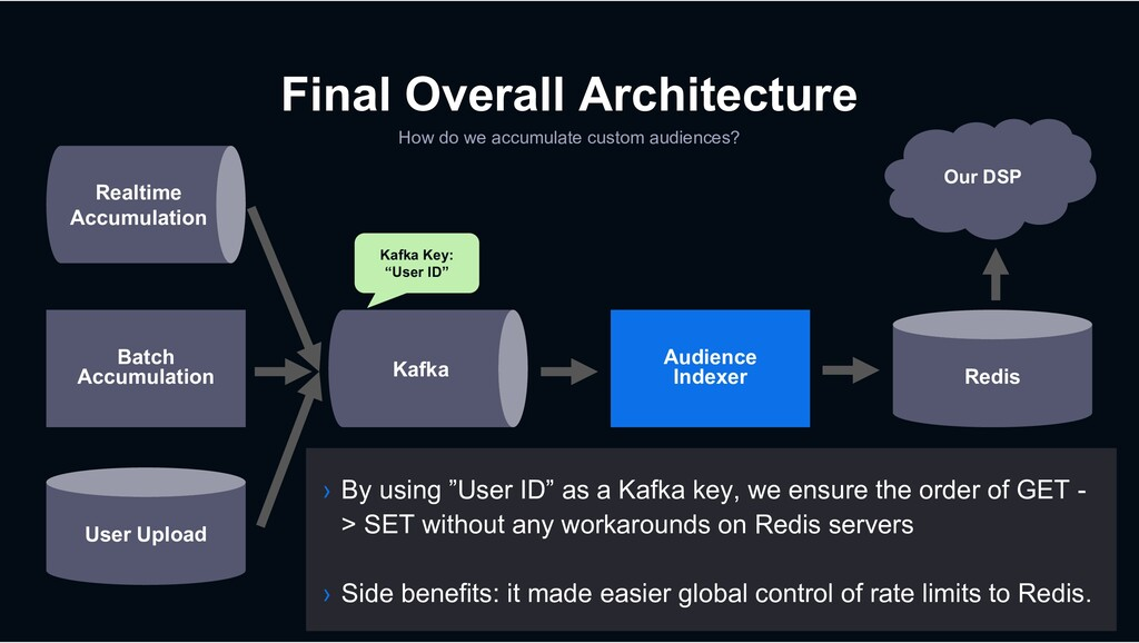 Final Overall Architecture How do we accumulate...