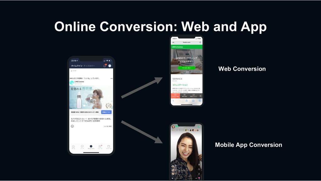 Online Conversion: Web and App Mobile App Conve...