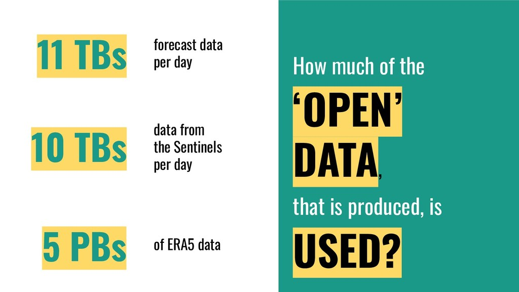 How much of the 'OPEN' DATA, that is produced, ...