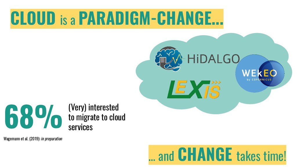 CLOUD is a PARADIGM-CHANGE... … and CHANGE take...