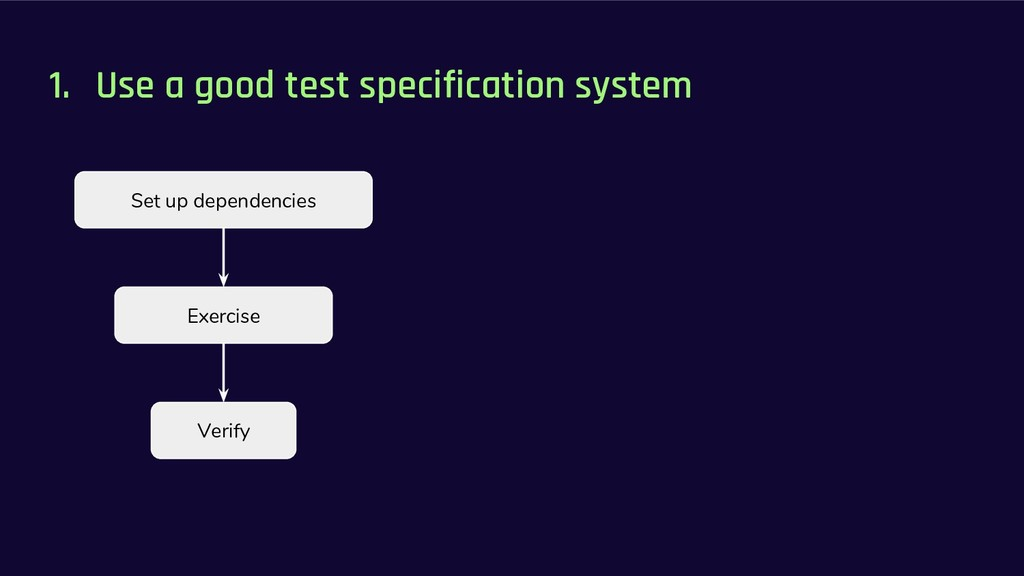 1. Use a good test specification system Set up ...