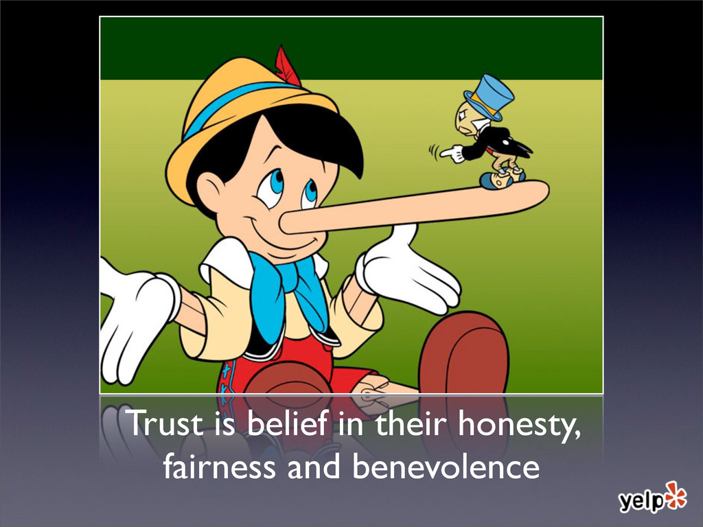 Trust is belief in their honesty, fairness and ...