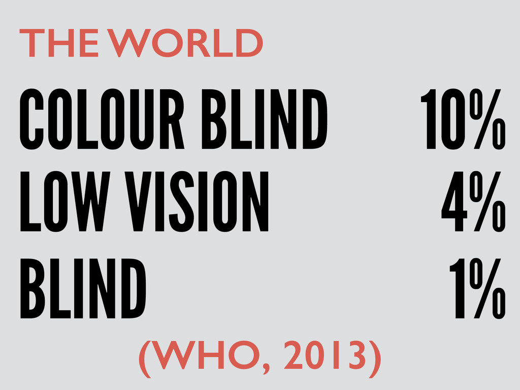 COLOUR BLIND THE WORLD LOW VISION 4% 10% BLIND ...
