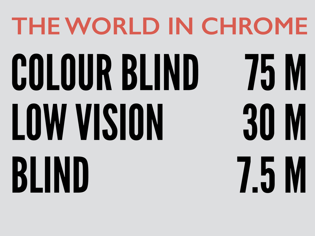 COLOUR BLIND THE WORLD IN CHROME LOW VISION 30 ...