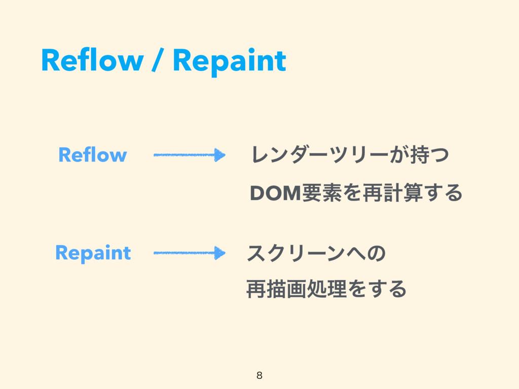 Reflow / Repaint Reflow Repaint ϨϯμʔπϦʔ͕ͭ DOMཁૉ...