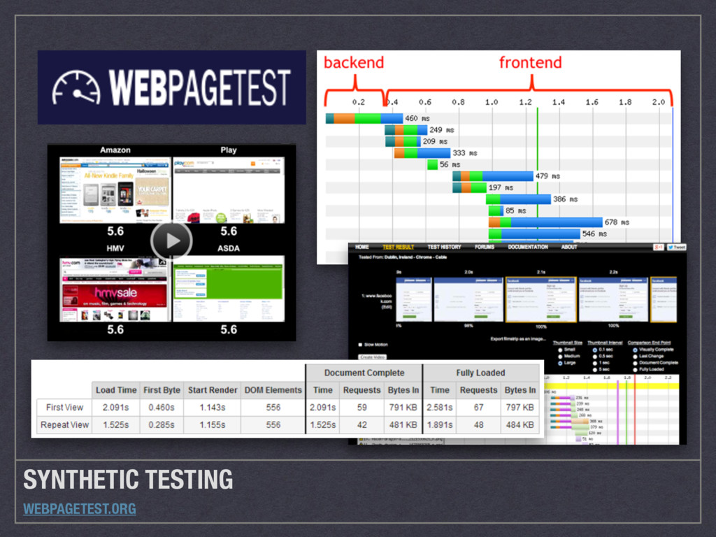 SYNTHETIC TESTING WEBPAGETEST.ORG