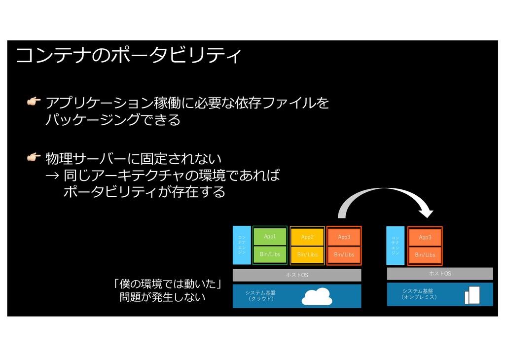 コンテナのポータビリティ  アプリケーション稼働に必要な依存ファイルを パッケージングできる ...