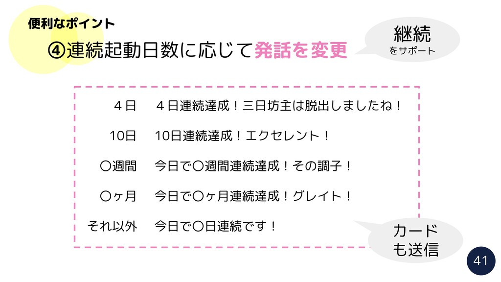 便利なポイント 継続 をサポート 4日 10日 〇週間 〇ヶ月 それ以外 4日連続達成!三日坊...