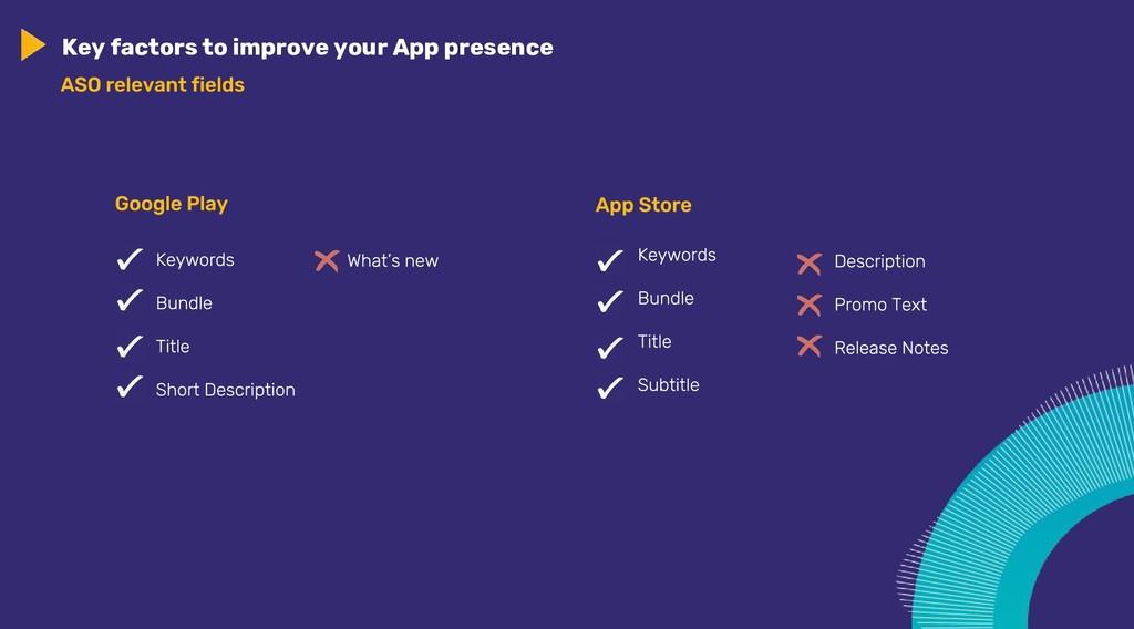 Key factors to improve your app presence 24 © L...