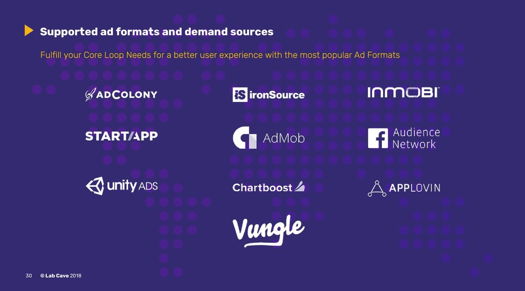 Supported ad formats and demand sources 30 © La...