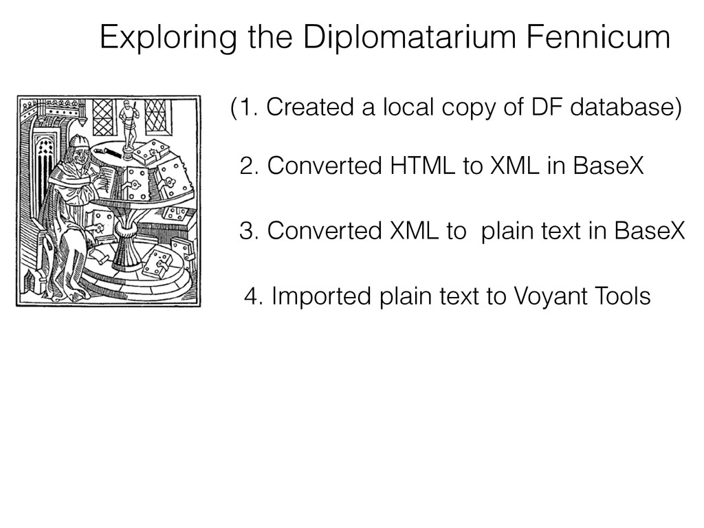 Exploring the Diplomatarium Fennicum (1. Create...