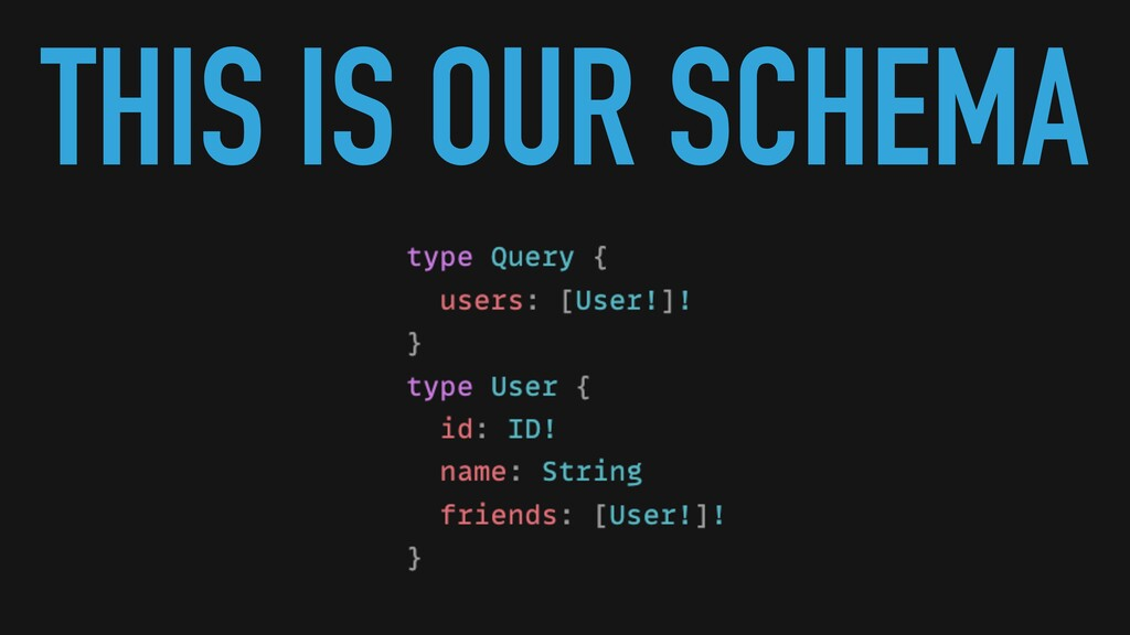 THIS IS OUR SCHEMA