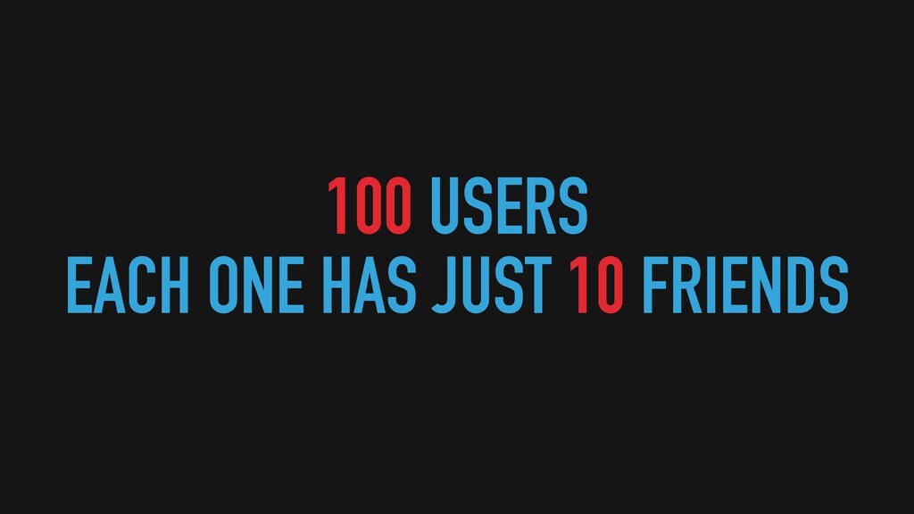 100 USERS   EACH ONE HAS JUST 10 FRIENDS