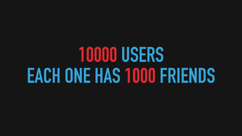 10000 USERS   EACH ONE HAS 1000 FRIENDS