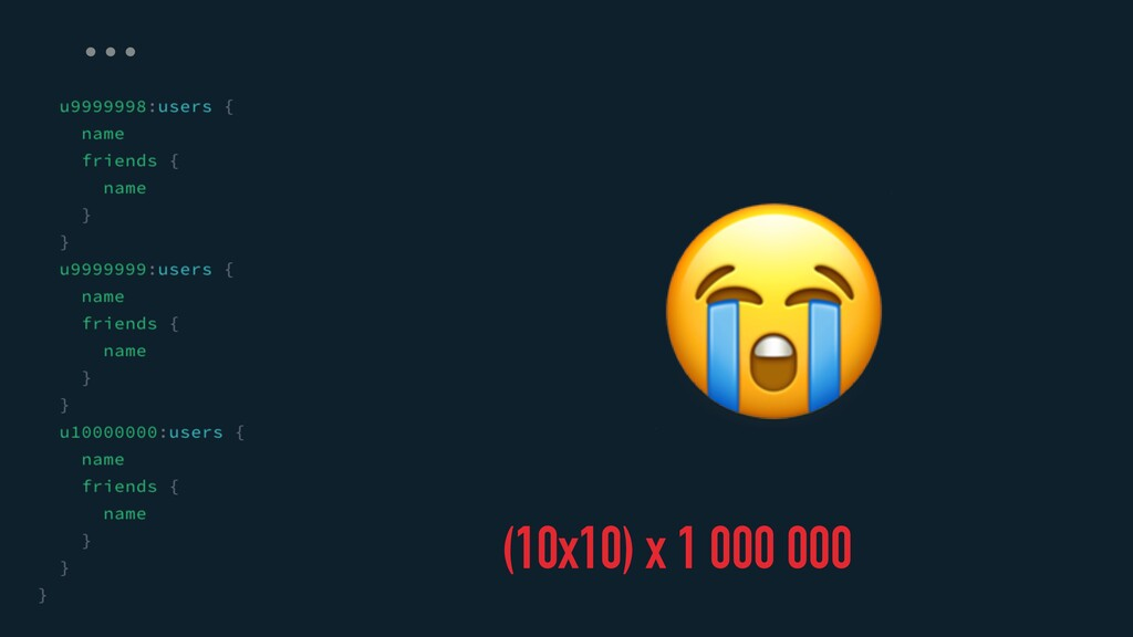 😭 … (10x10) x 1 000 000