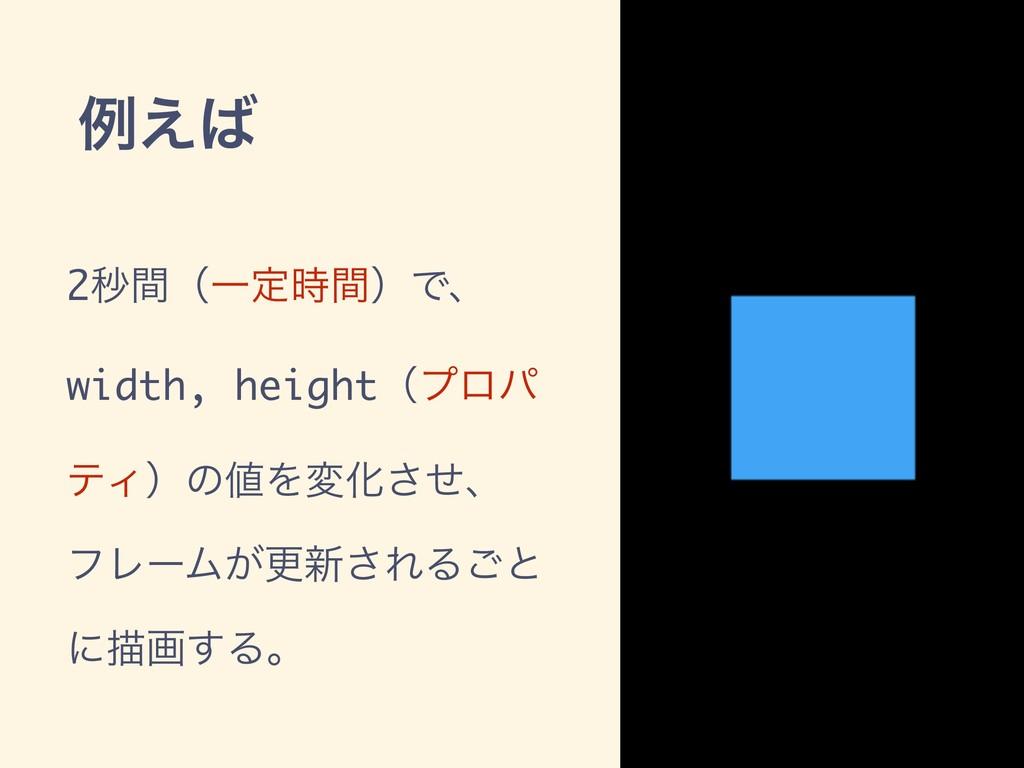 ྫ͑ 2ඵؒʢҰఆؒʣͰɺ width, heightʢϓϩύ ςΟʣͷΛมԽͤ͞ɺ ϑ...
