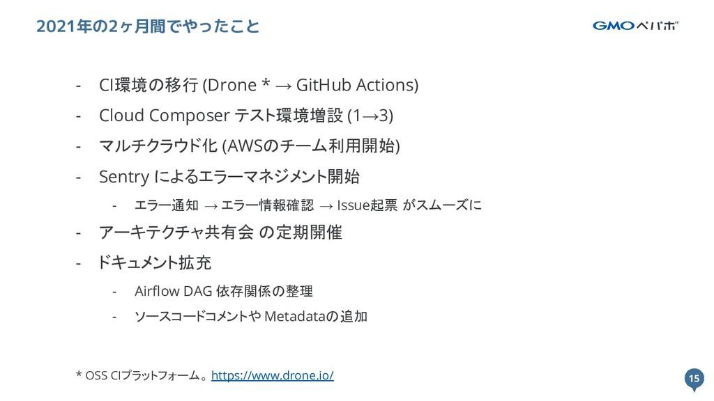 15 15 2021年の2ヶ月間でやったこと - CI環境の移行 (Drone * → Git...