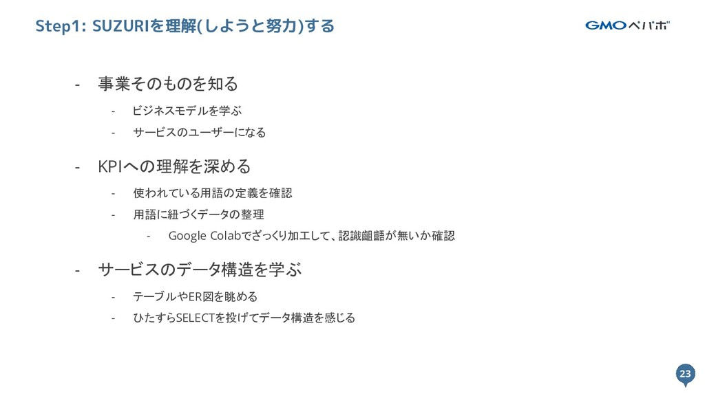 23 23 Step1: SUZURIを理解(しようと努力)する - 事業そのものを知る - ...