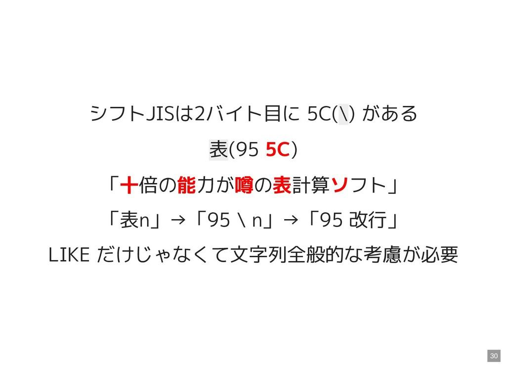 シフトJISは2バイト目に 5C(\) がある 表(95 5C) 「十倍の能力が噂の表計算ソフ...