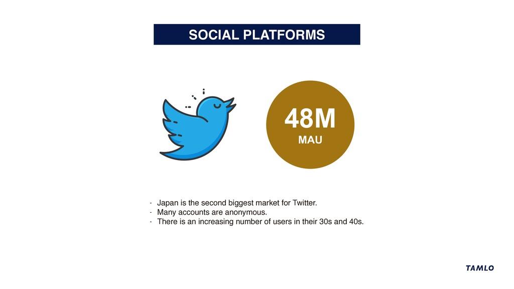 SOCIAL PLATFORMS 48M MAU - Japan is the second ...